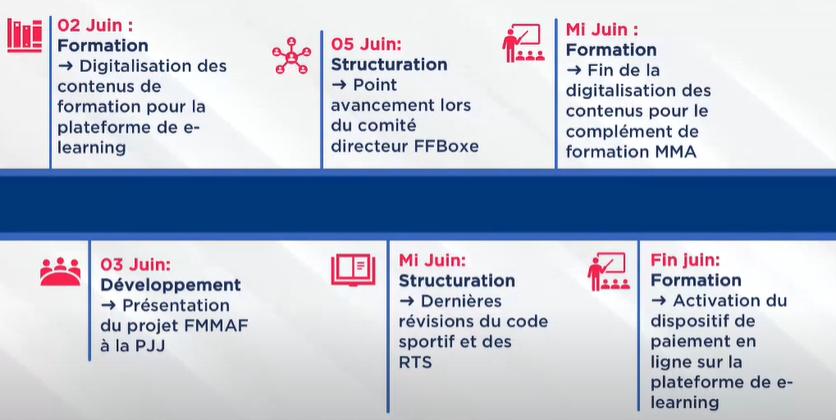 Le point d'étape sur la structuration du MMA en France en replay